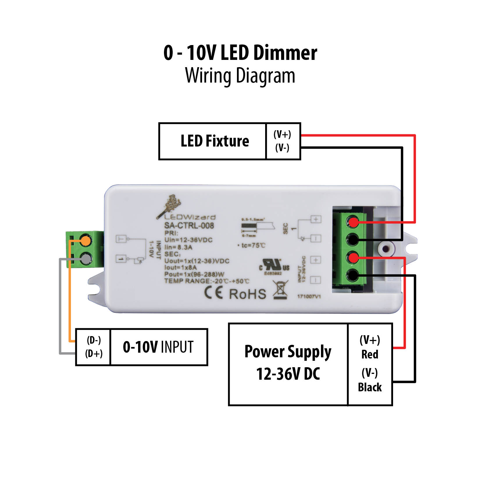 0-10V LED Immer Single Channel