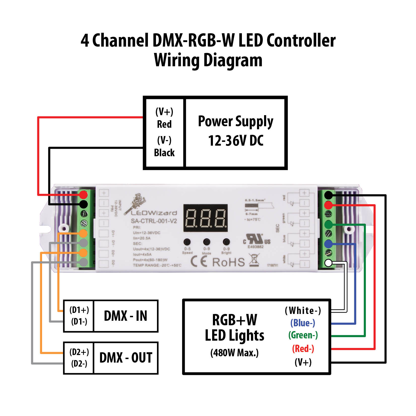 4 Channel DMX RGB W LED Controller