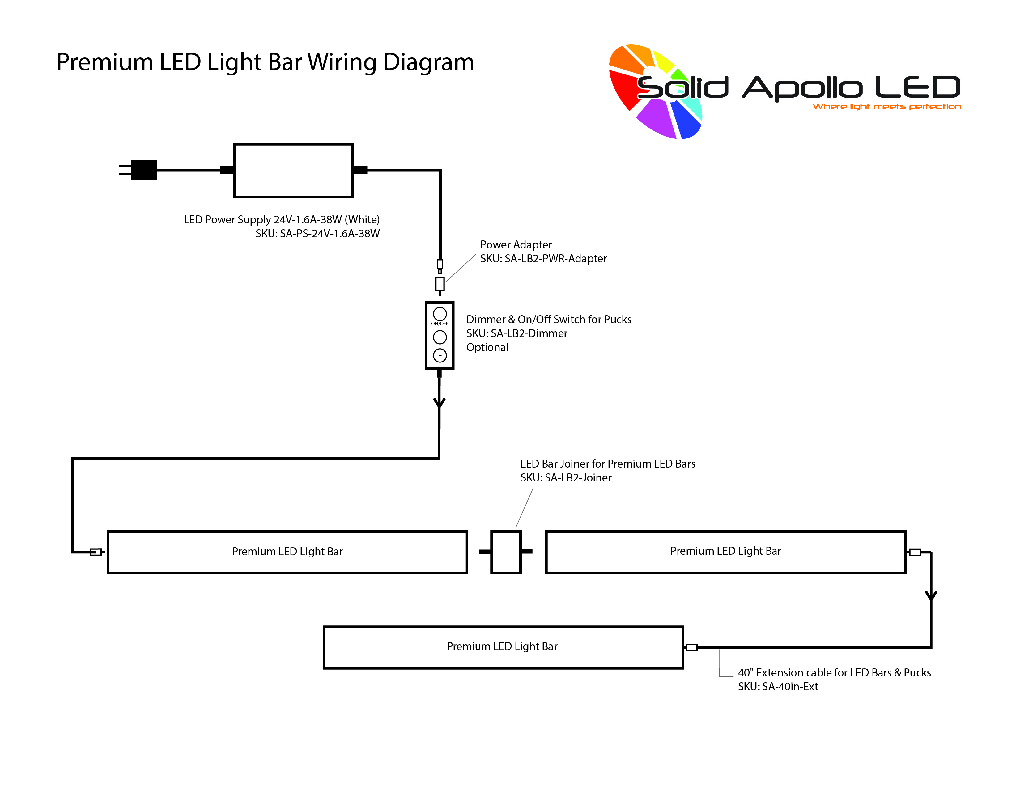 Diagram1 premium daylight white dimmable led light bar 12in daylight switch wiring diagram at readyjetset.co