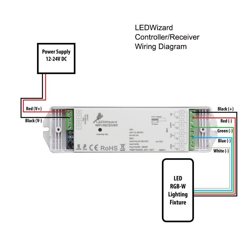 ledwizard smartphone  u0026 tablet led controller