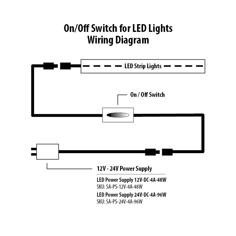 Wiring Diagram Switch With Led : On off switch wiring