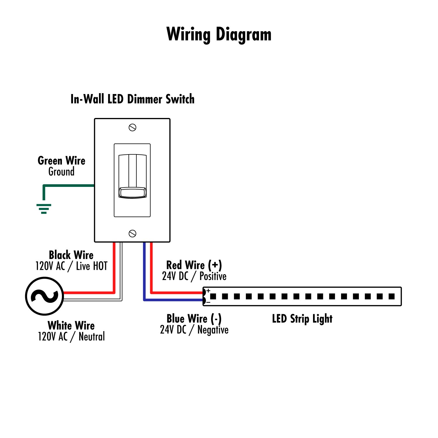 In Wall LED 40V AC Dimmer and Driver