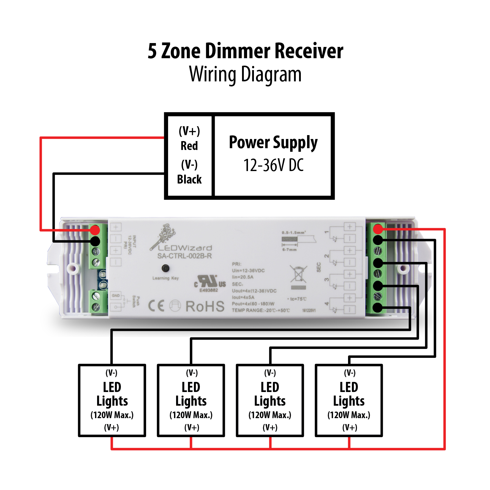 5 Zone Wireless Pwm Led Dimmer Using Ne555 Customers Questions And Answers