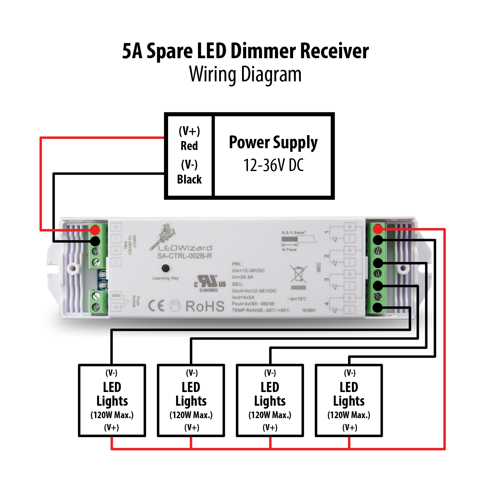 Spare Led Dimmer Receiver Wiring Diagram Customers Questions And Answers