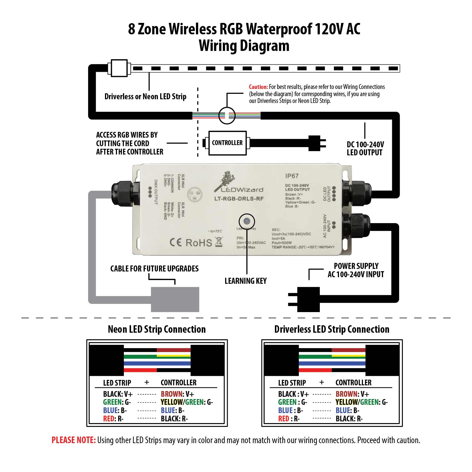 dmx led controller wiring diagram wire data schema u2022 rh dcompras co TRS Cable Wiring Diagram TRS Cable Wiring Diagram