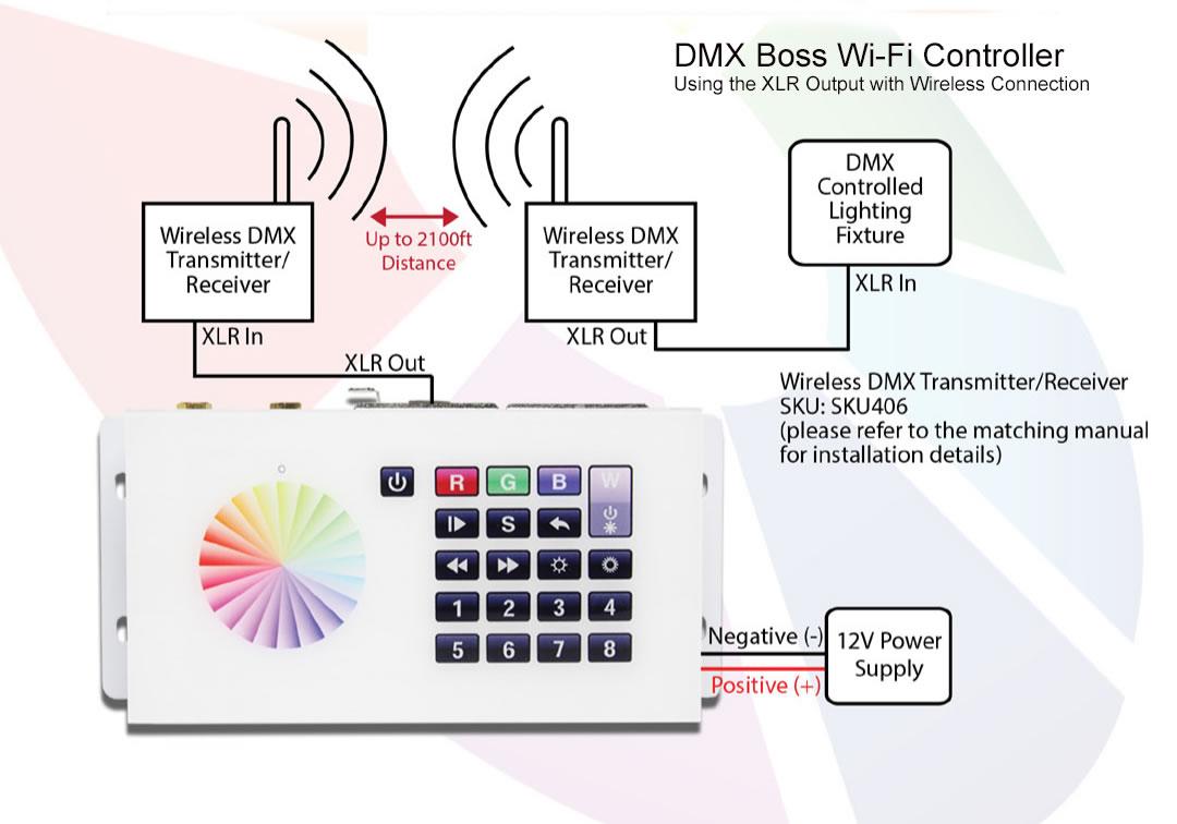Diagram Wireless Dmx Electrical Wiring Diagrams Xlr Boss Wi Fi Controller Start Stop Jog