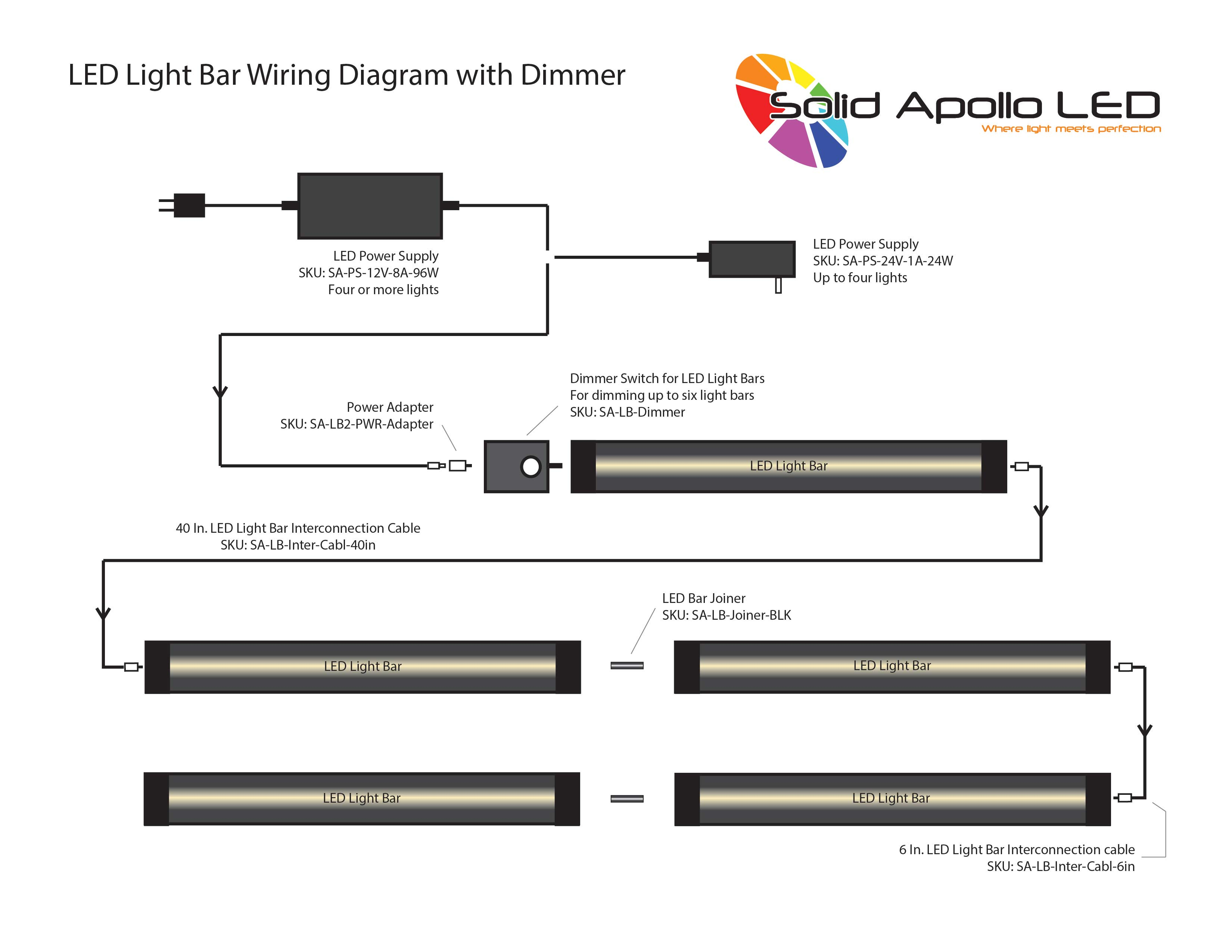 3 X 12in Dimmable Led Light Bar Kit Wiring Diagram For Dimmer Customers Questions And Answers