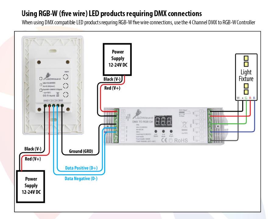 Duet 3 Zone Dmx And Wireless Rgb