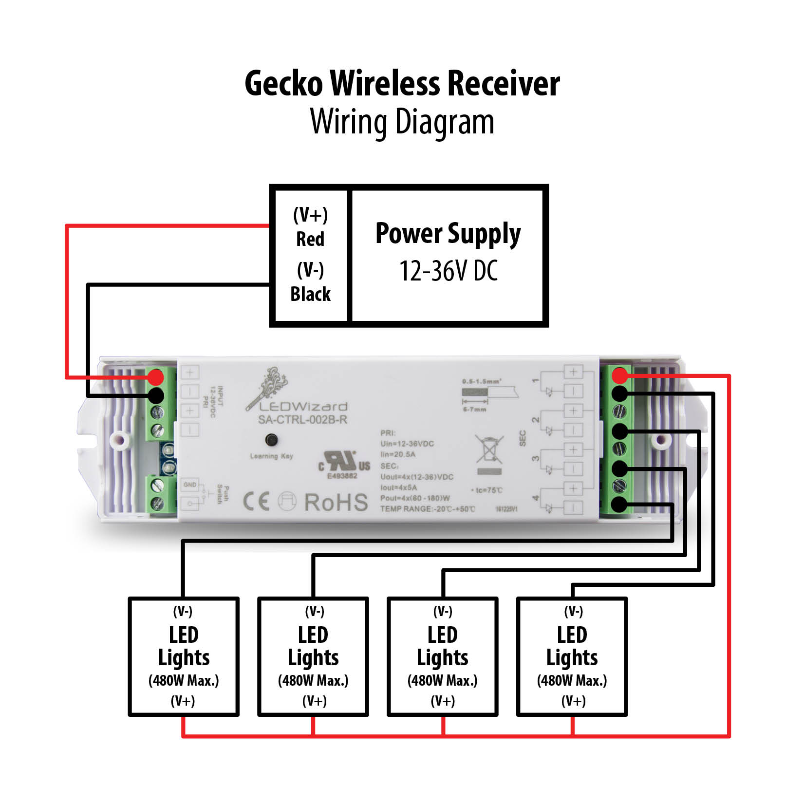 Gecko Wireless Two Zone Led Wall Dimmer Wiring Diagram For