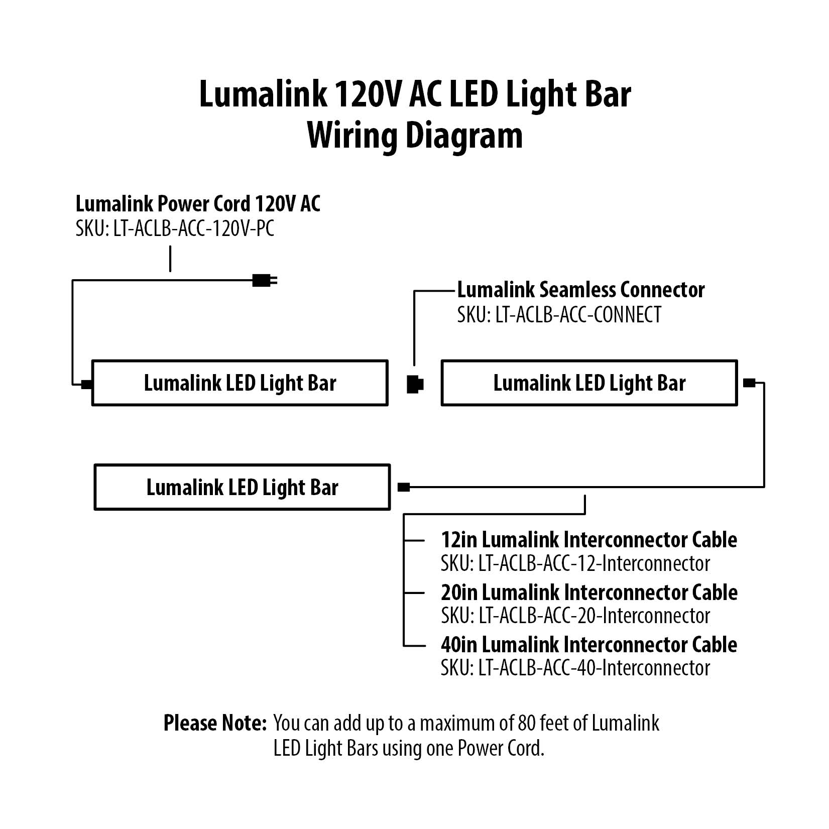 16in Lumalink Warm White 120v Ac Led Light Bar Highbeam Wiring Diagram Customers Questions And Answers
