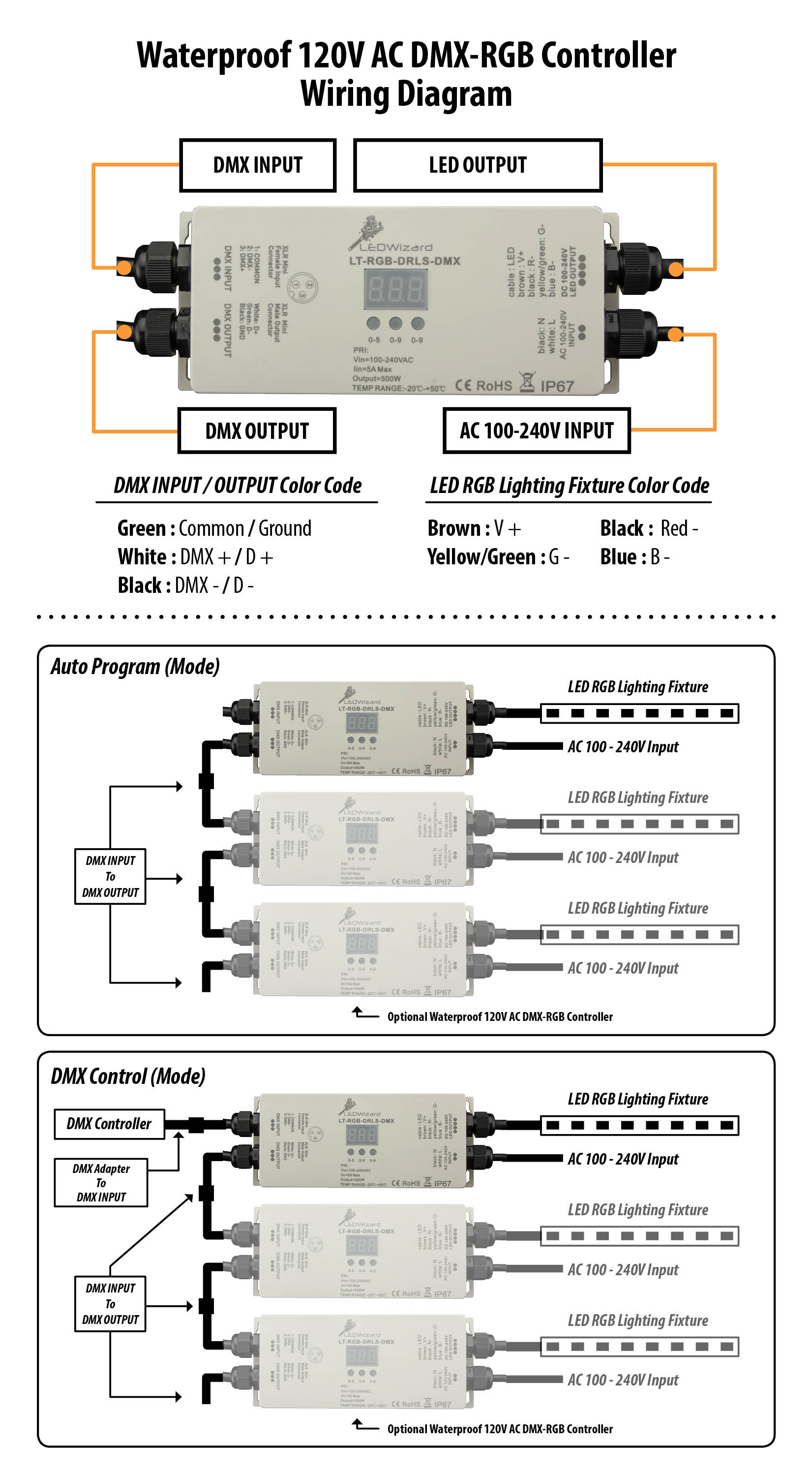 Controls Diagram Moreover Dmx Led Strip Rgb Controller Wiring Strips Additionally Light On Rh Perfect Sense Co